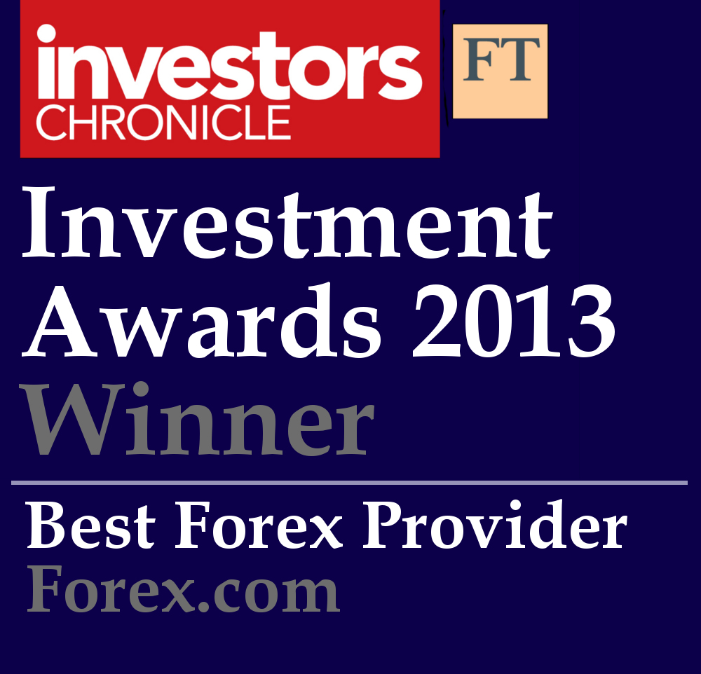 Top rated forex brokers usa